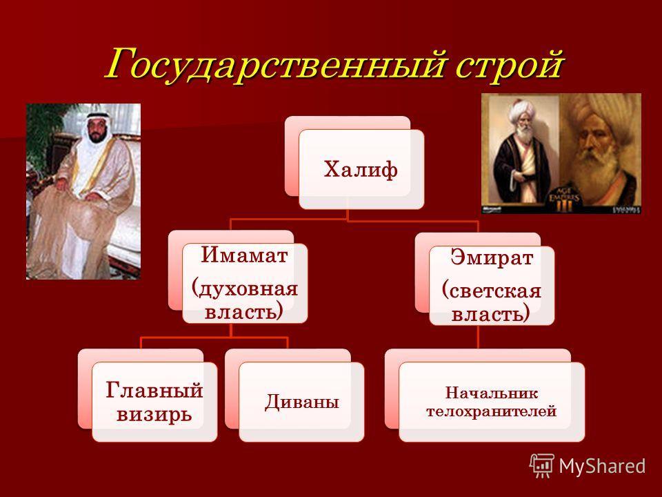 Государственный строй Халиф Имамат (духовная власть) Главный визирь Диваны Эмират (светская власть) Начальник телохранителей