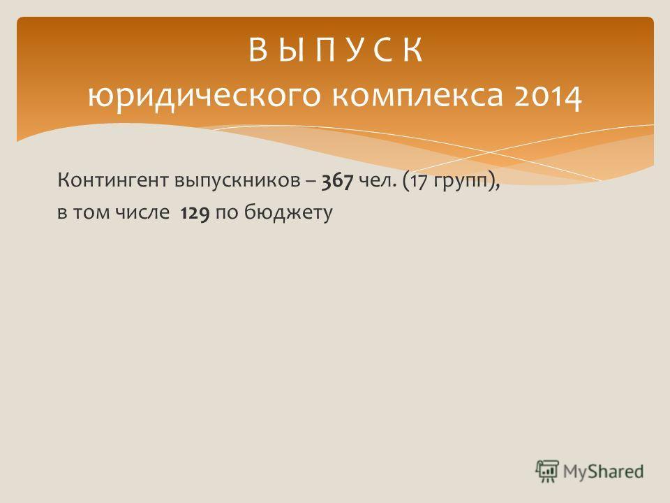 Контингент выпускников – 367 чел. (17 групп), в том числе 129 по бюджету В Ы П У С К юридического комплекса 2014