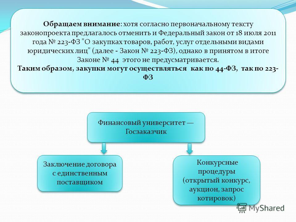 Обращаем внимание: хотя согласно первоначальному тексту законопроекта предлагалось отменить и Федеральный закон от 18 июля 2011 года 223-ФЗ