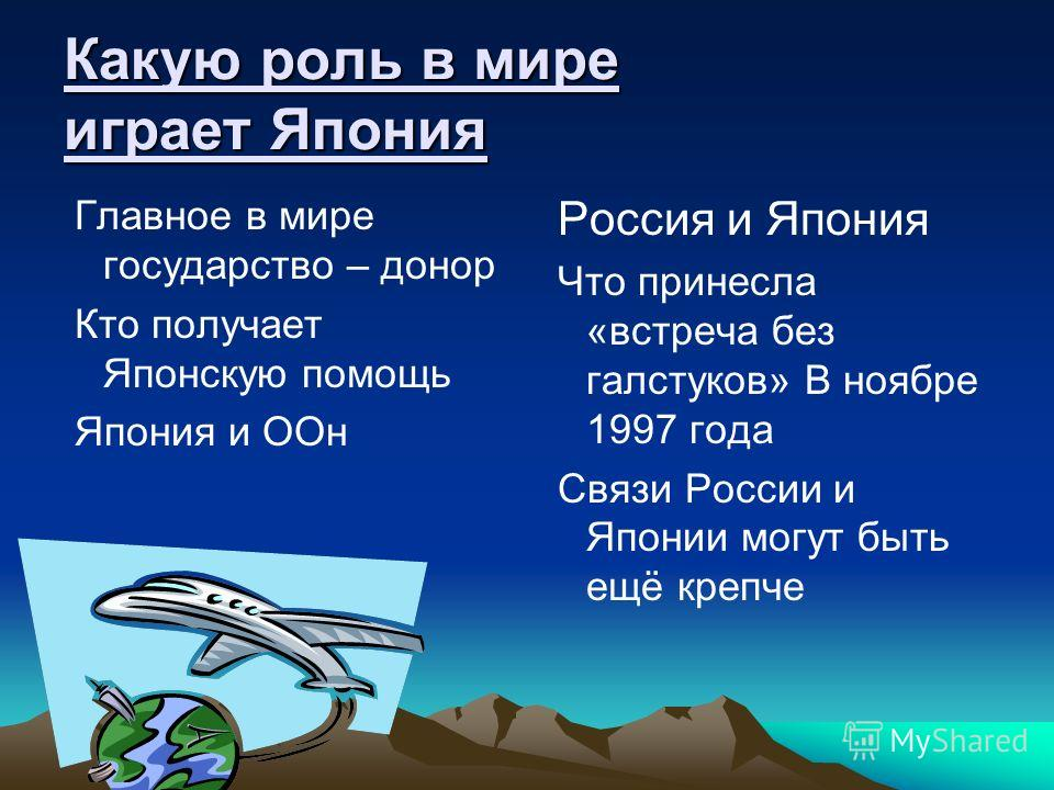 Презентацию выполнила ученица 11 класса Шугурова Наташа