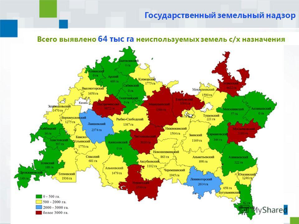 Государственный земельный надзор Всего выявлено 64 тыс га неиспользуемых земель с/х назначения