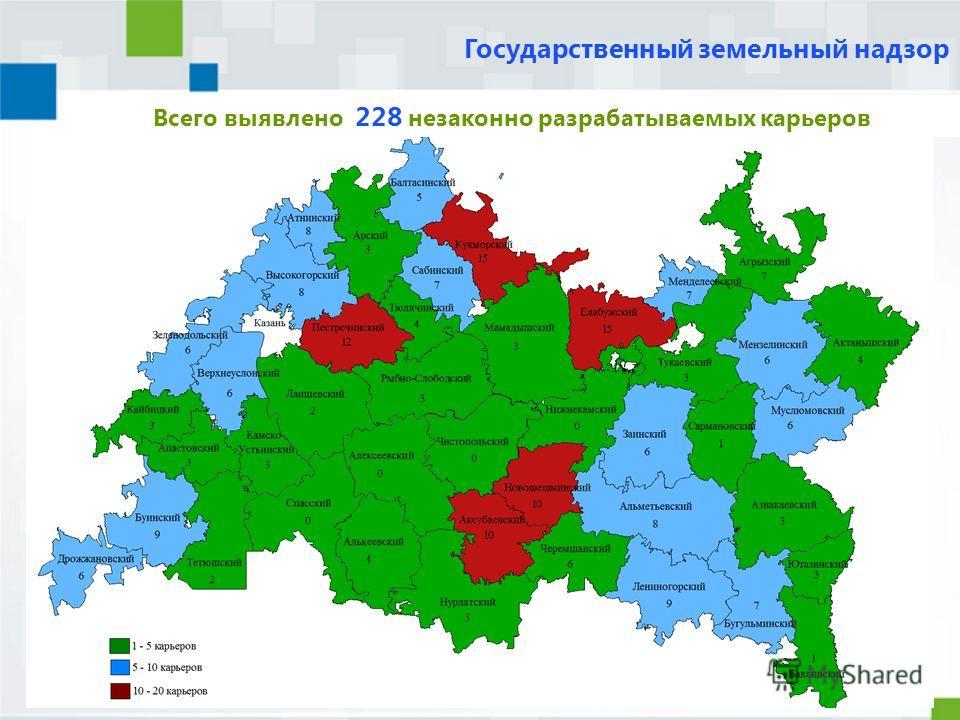 Государственный земельный надзор Всего выявлено 228 незаконно разрабатываемых карьеров