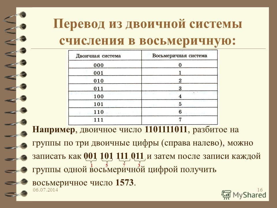 06.07.201416 Перевод из двоичной системы счисления в восьмеричную: Например, двоичное число 1101111011, разбитое на группы по три двоичные цифры (справа налево), можно записать как 001 101 111 011 и затем после записи каждой группы одной восьмеричной