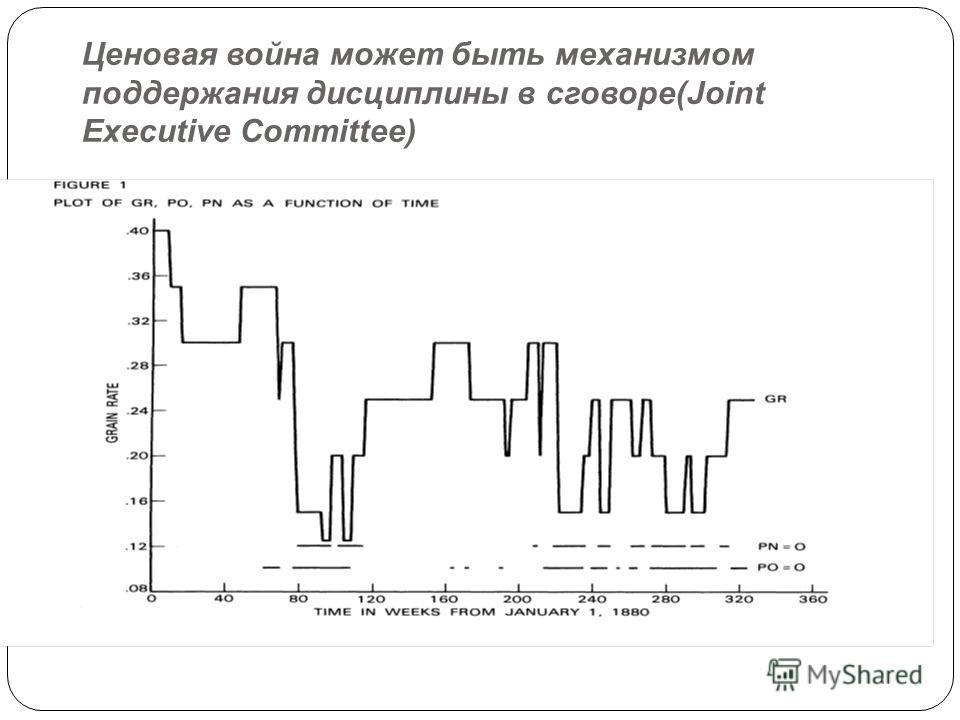 Ценовая война может быть механизмом поддержания дисциплины в сговоре(Joint Executive Committee)