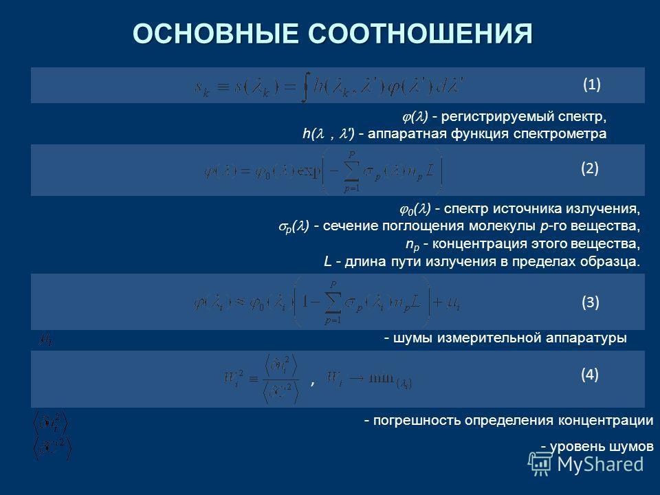 ОСНОВНЫЕ СООТНОШЕНИЯ ( ) - регистрируемый спектр, h(, ') - аппаратная функция спектрометра (1) 0 ( ) - спектр источника излучения, p ( ) - сечение поглощения молекулы p-го вещества, n p - концентрация этого вещества, L - длина пути излучения в предел