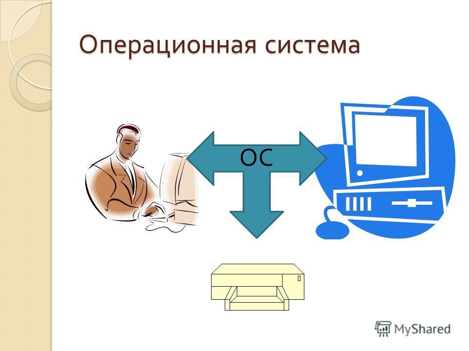 Операционная система ОС