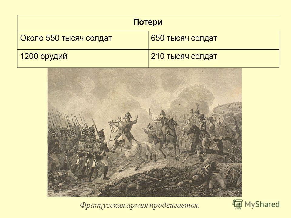 Французская армия продвигается. Потери Около 550 тысяч солдат 650 тысяч солдат 1200 орудий 210 тысяч солдат