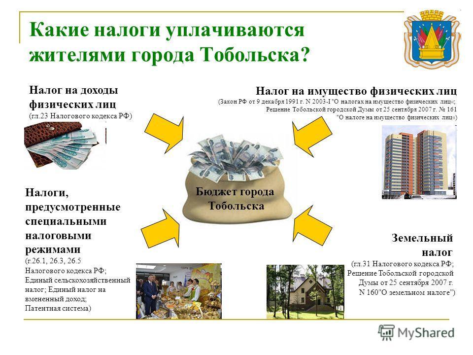 Налог на имущество физических лиц (Закон РФ от 9 декабря 1991 г. N 2003-I