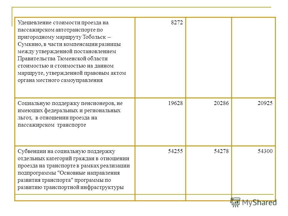 Удешевление стоимости проезда на пассажирском автотранспорте по пригородному маршруту Тобольск – Сумкино, в части компенсации разницы между утвержденной постановлением Правительства Тюменской области стоимостью и стоимостью на данном маршруте, утверж