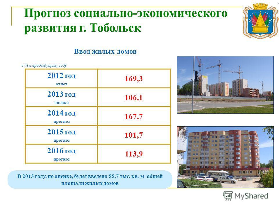 Ввод жилых домов Прогноз социально-экономического развития г. Тобольск В 2013 году, по оценке, будет введено 55,7 тыс. кв. м общей площади жилых домов 2012 год отчет 169,3 2013 год оценка 106,1 2014 год прогноз 167,7 2015 год прогноз 101,7 2016 год п
