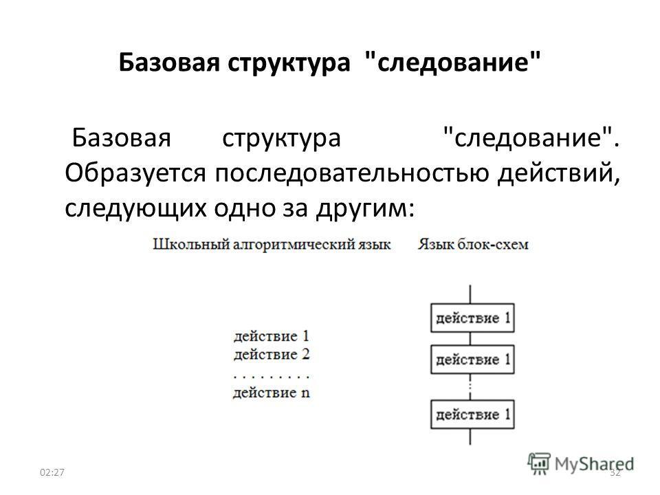 Базовая структура следование Базовая структура следование. Образуется последовательностью действий, следующих одно за другим: 3202:29