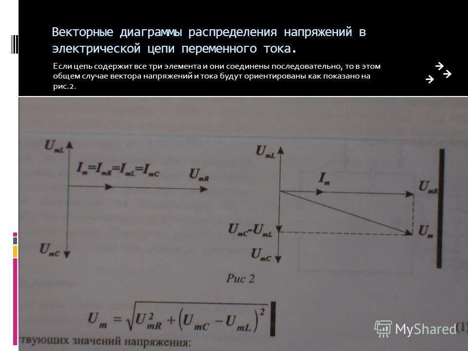 Векторные диаграммы распределения напряжений в электрической цепи переменного тока. Если цепь содержит все три элемента и они соединены последовательно, то в этом общем случае вектора напряжений и тока будут ориентированы как показано на рис.2.