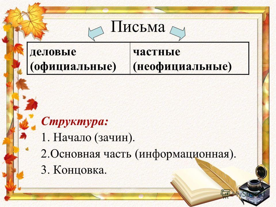 Письма Структура: 1. Начало (зачин). 2. Основная часть (информационная). 3. Концовка. деловые (официальные) частные (неофициальные)