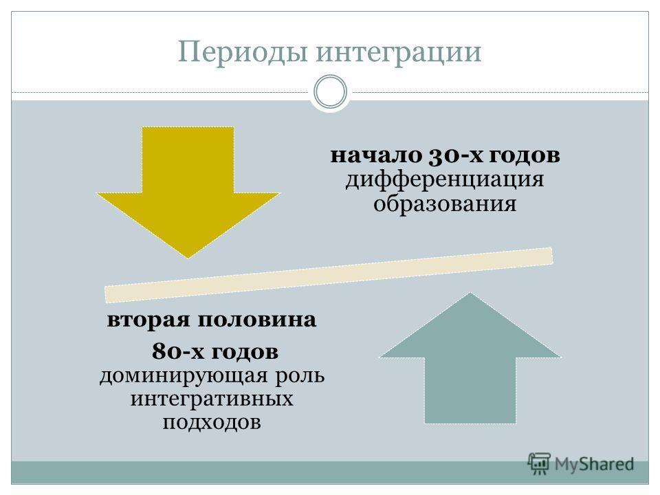 Периоды интеграции начало 30-х годов дифференциация образования вторая половина 80-х годов доминирующая роль интегративных подходов