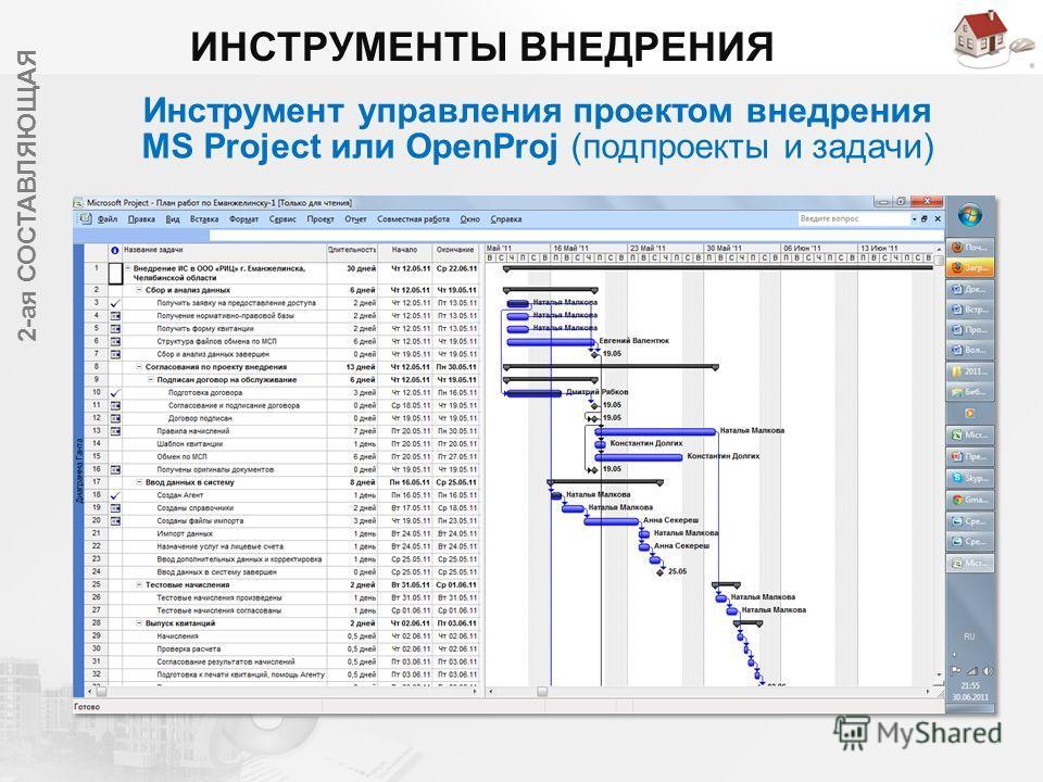 ИНСТРУМЕНТЫ ВНЕДРЕНИЯ 2-ая СОСТАВЛЯЮЩАЯ Инструмент управления проектом внедрения MS Project или OpenProj (под проекты и задачи)