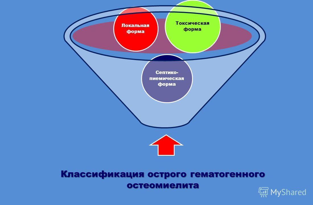 42 Септико- пиемическая форма Локальная форма Токсическая форма Классификация острого гематогенного остеомиелита