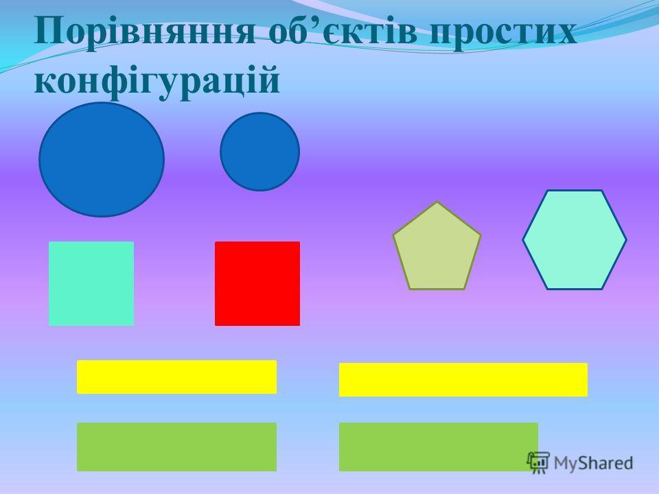 Порівняння обєктів простых конфігурацій