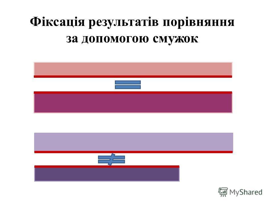 Фіксація результатів порівняння за допомогою смужок