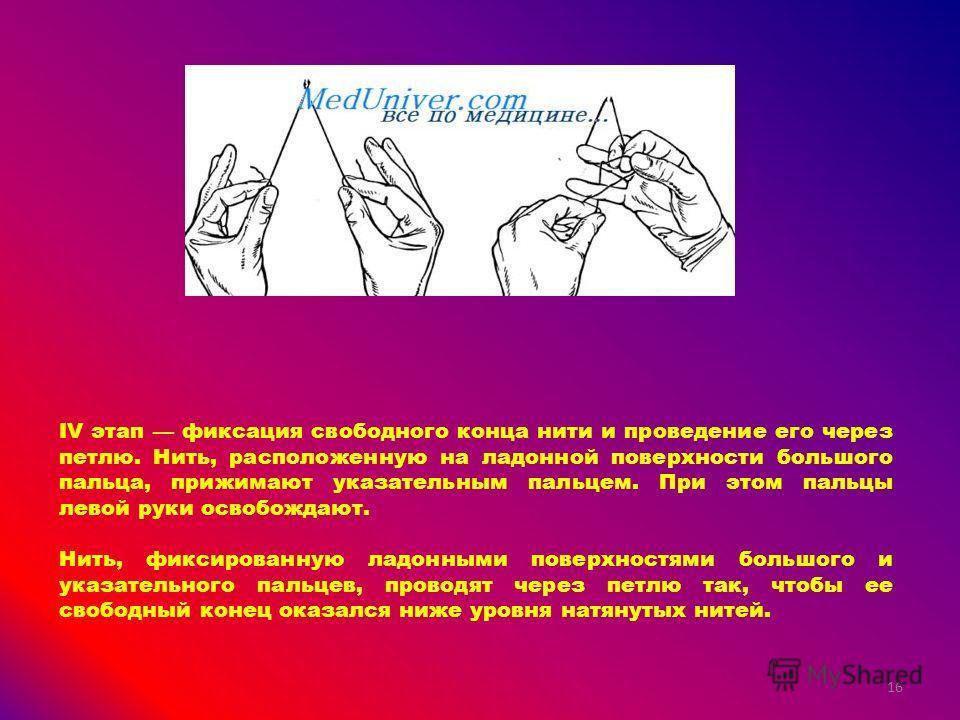 IV этап фиксация свободного конца нити и проведение его через петлю. Нить, расположенную на ладонной поверхности большого пальца, прижимают указательным пальцем. При этом пальцы левой руки освобождают. Нить, фиксированную ладонными поверхностями боль