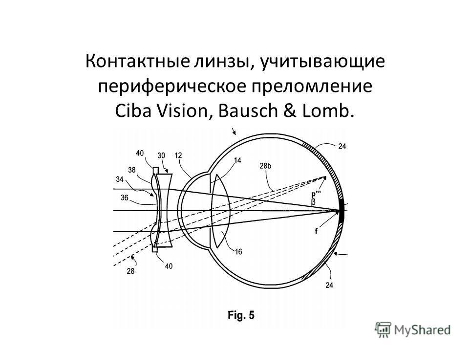 Контактные линзы, учитывающие периферическое преломление Ciba Vision, Bausch & Lomb.