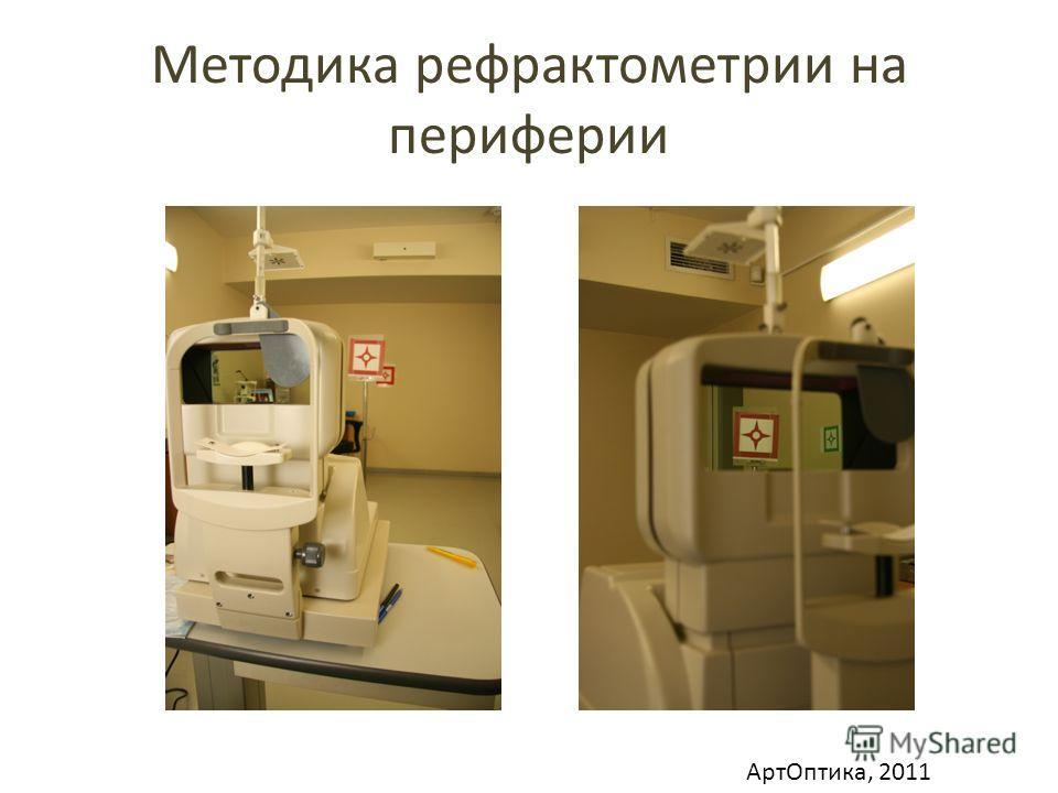 Методика рефрактометрии на периферии Арт Оптика, 2011