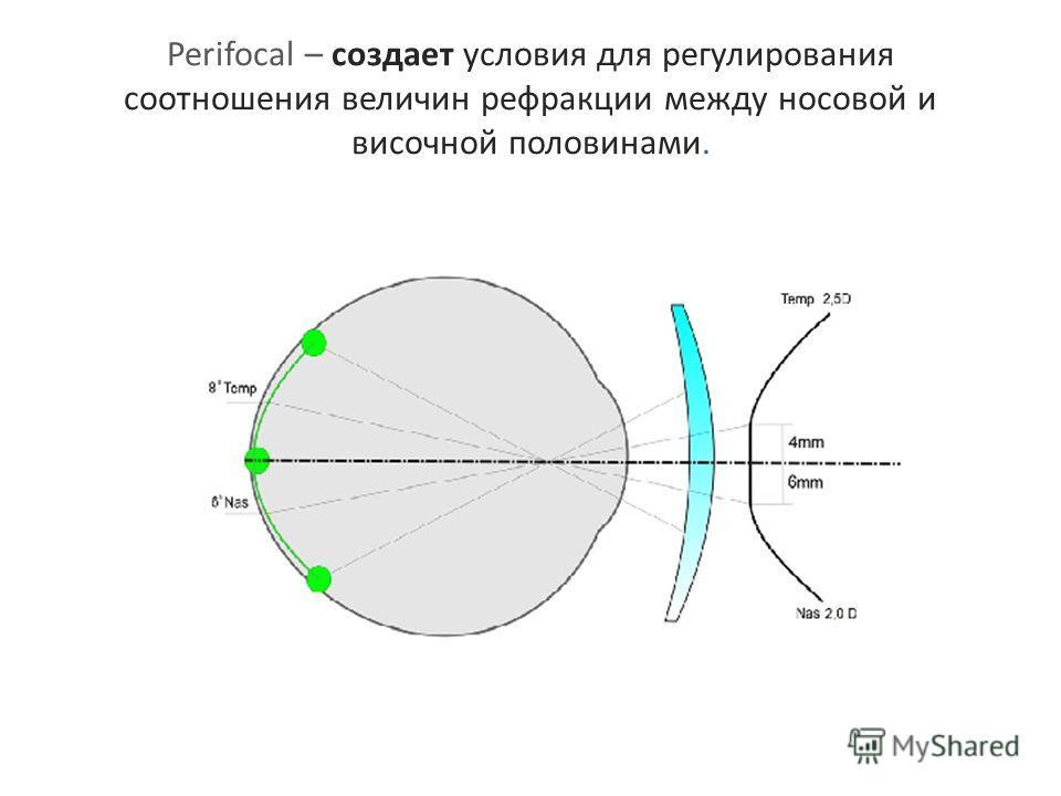 Perifocal – создает условия для регулирования соотношения величин рефракции между носовой и височной половинами.