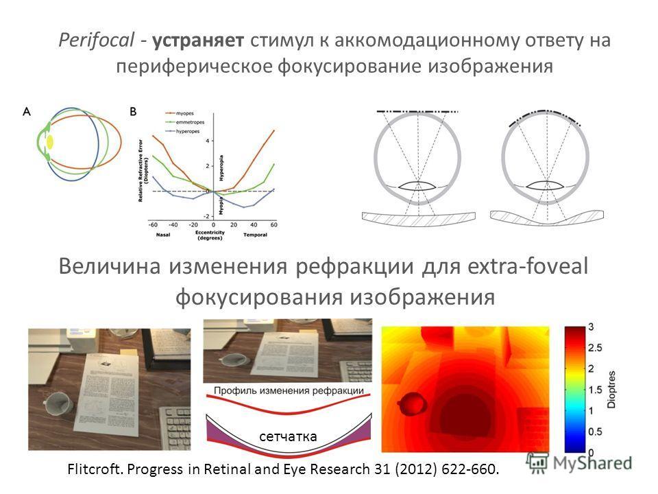 Perifocal - устраняет стимул к аккомодационному ответу на периферическое фокусирование изображения Величина изменения рефракции для extra-foveal фокусирования изображения Flitcroft. Progress in Retinal and Eye Research 31 (2012) 622-660. сетчатка
