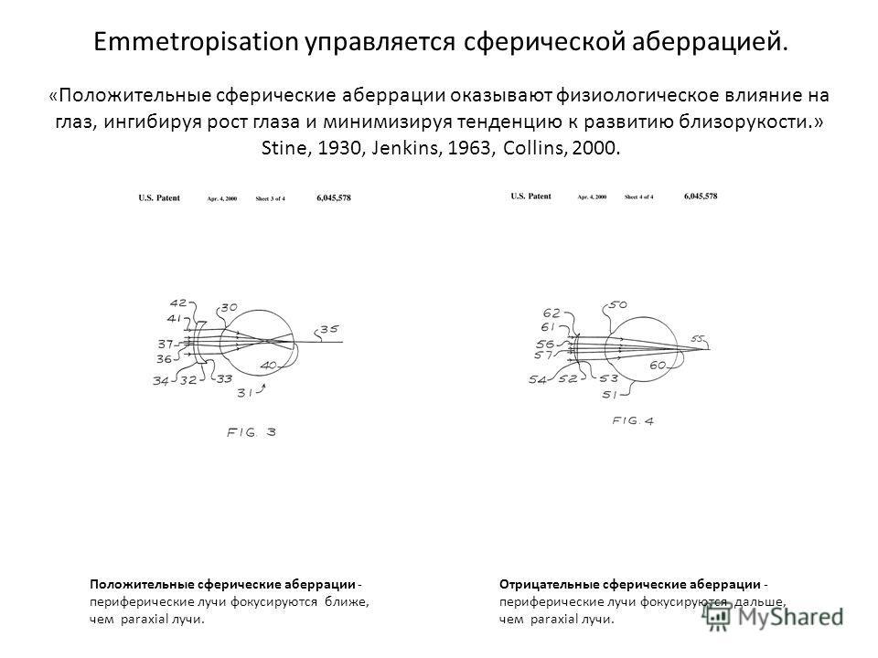 Emmetropisation управляется сферической аберрацией. « Положительные сферические аберрации оказывают физиологическое влияние на глаз, ингибируя рост глаза и минимизируя тенденцию к развитию близорукости.» Stine, 1930, Jenkins, 1963, Collins, 2000. Пол