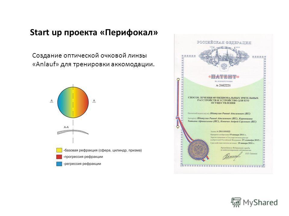 Start up проекта «Перифокал» Создание оптической очковой линзы «Anlauf» для тренировки аккомодации.