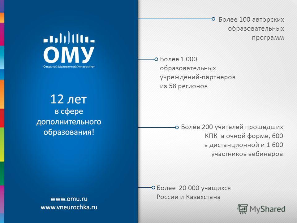 Более 1 000 образовательных учреждений-партнёров из 58 регионов Более 20 000 учащихся России и Казахстана Более 100 авторских образовательных программ Более 200 учителей прошедших КПК в очной форме, 600 в дистанционной и 1 600 участников вебинаров