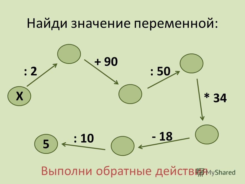 Найди значение переменной: + 90 : 2 X : 10 - 18 * 34 : 50 5 Выполни обратные действия