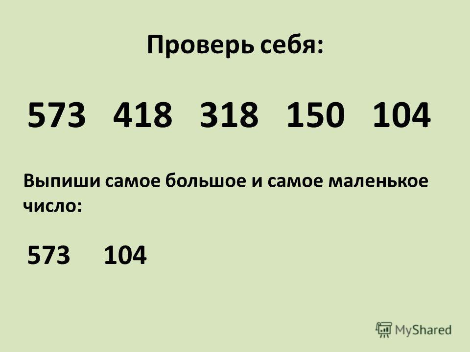 Проверь себя: 573 418 318 150 104 Выпиши самое большое и самое маленькое число: 573 104