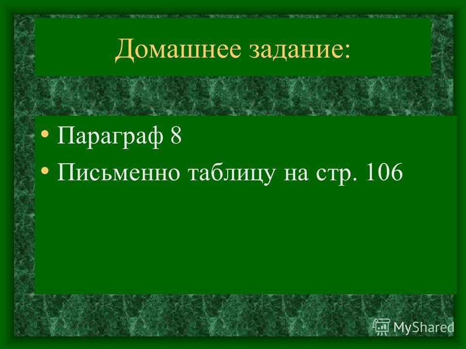 Домашнее задание: Параграф 8 Письменно таблицу на стр. 106
