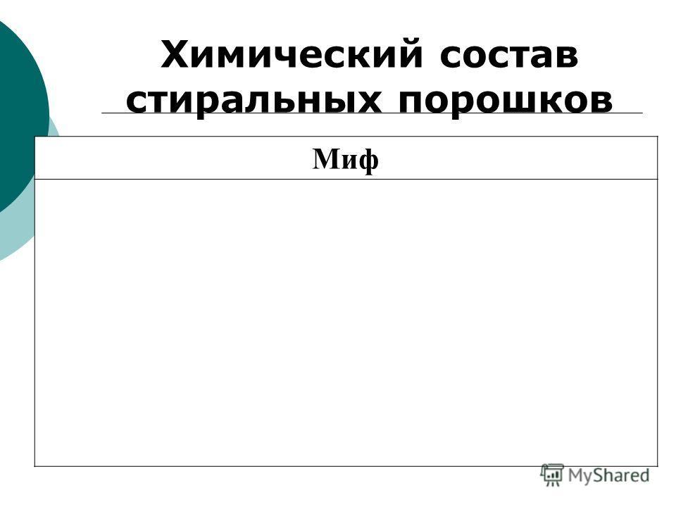 Химический состав стиральных порошков Миф