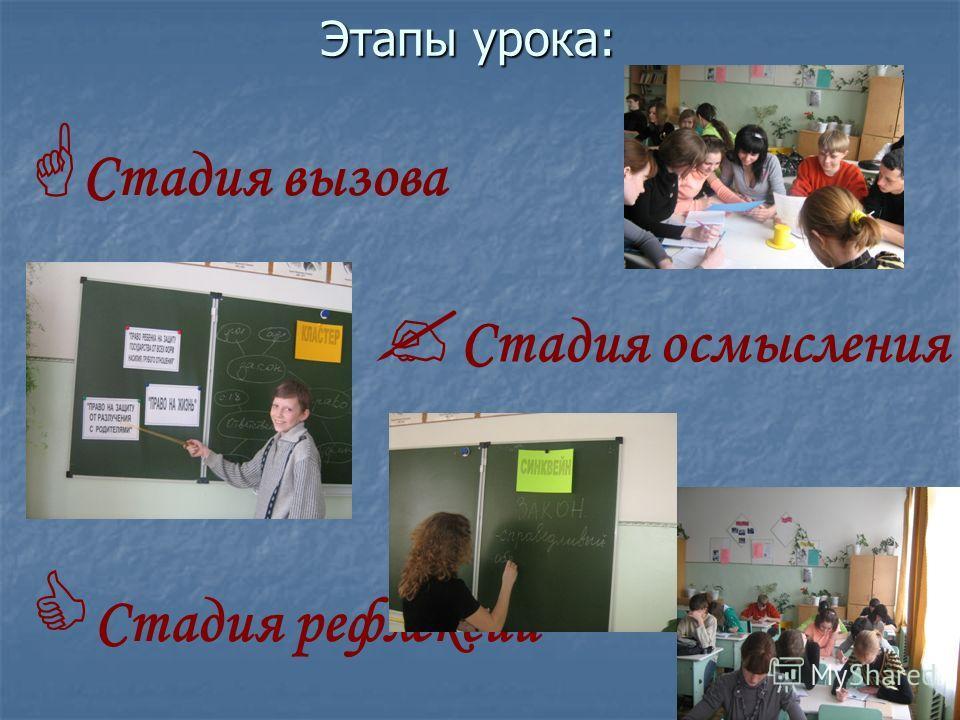Стадия вызова Стадия осмысления Стадия рефлексии Этапы урока: