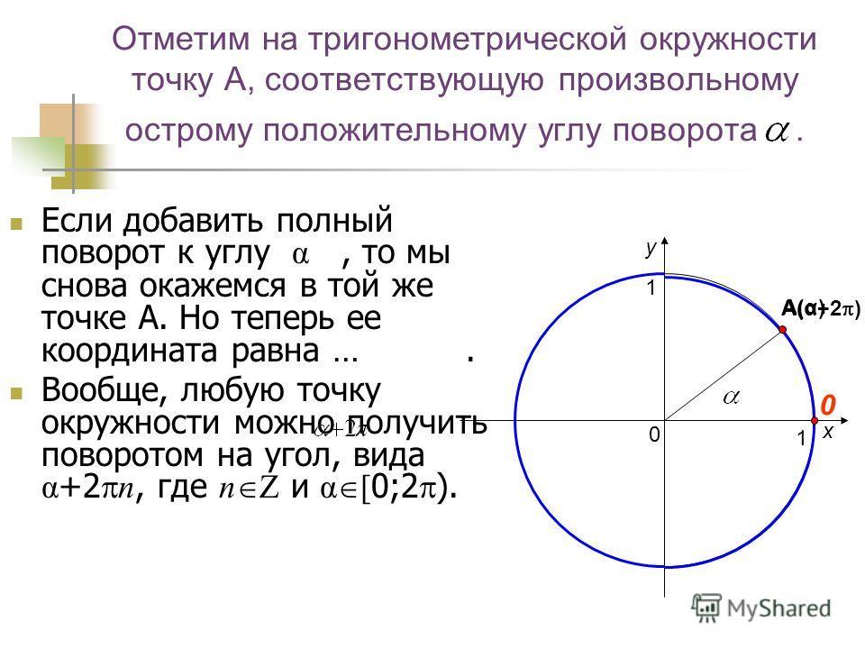 Отметим на тригонометрической окружности точку А, соответствующую произвольному острому положительному углу поворота. Если добавить полный поворот к углу α, то мы снова окажемся в той же точке А. Но теперь ее координата равна …. Вообще, любую точку о
