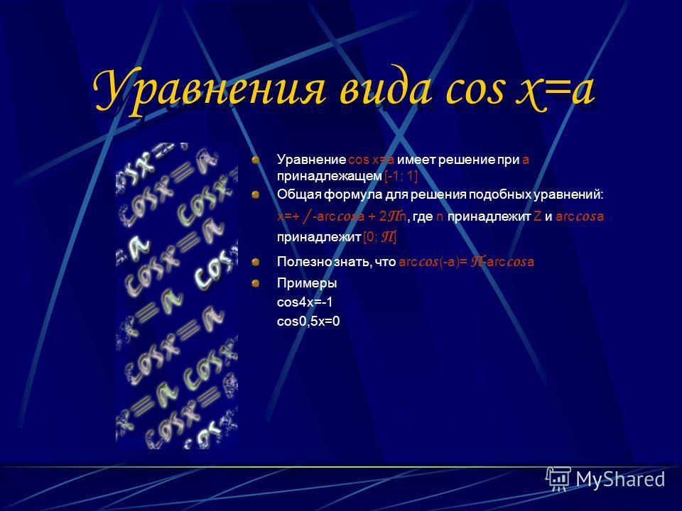 Уравнения вида cos x=a Уравнение cos x=a имеет решение при а принадлежащем [-1; 1] Общая формула для решения подобных уравнений: x=+ / -arc cos a + 2 П n, где n принадлежит Z и arc cos a принадлежит [0; П ] Полезно знать, что arc cos (-a)= П -arc cos