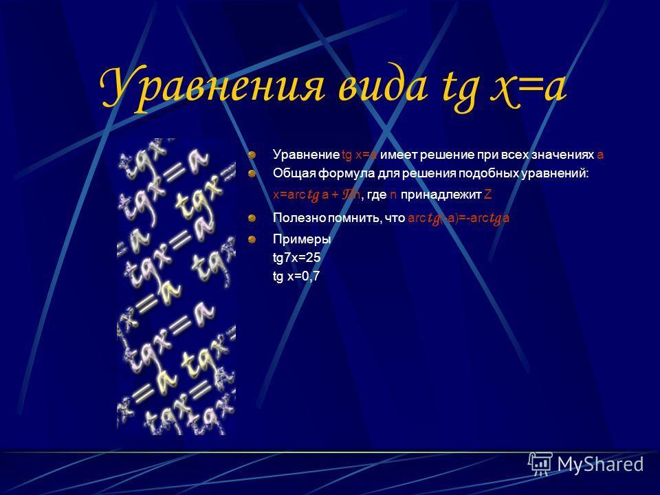 Уравнения вида tg x=a Уравнение tg x=a имеет решение при всех значениях а Общая формула для решения подобных уравнений: x=arc tg a + П n, где n принадлежит Z Полезно помнить, что arc tg (-a)=-arc tg a Примеры tg7x=25 tg x=0,7