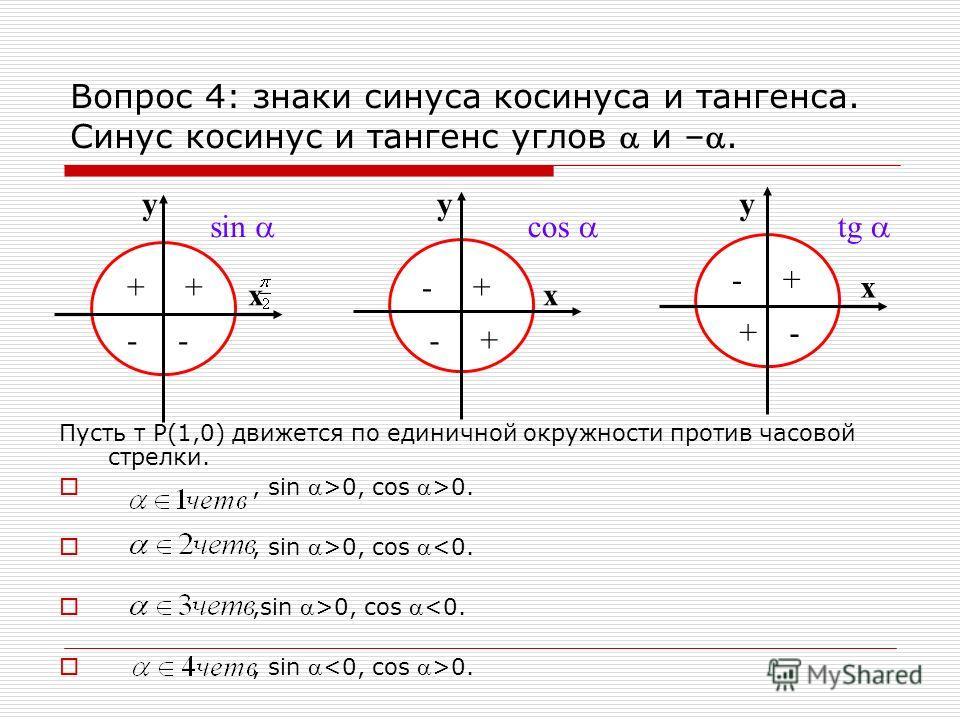 Вопрос 4: знаки синуса косинуса и тангенса. Синус косинус и тангенс углов и –. Пусть т Р(1,0) движется по единичной окружности против часовой стрелки., sin >0, cos >0., sin >0, cos