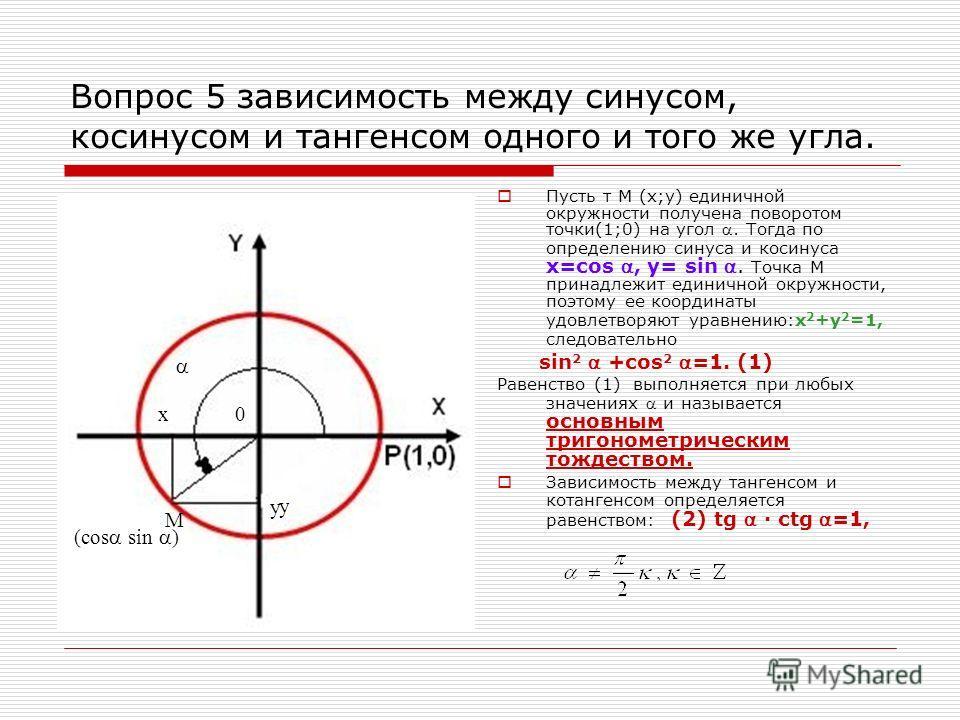 Вопрос 5 зависимость между синусом, косинусом и тангенсом одного и того же угла. Пусть т М (x;y) единичной окружности получена поворотом точки(1;0) на угол. Тогда по определению синуса и косинуса x=cos, y= sin. Точка М принадлежит единичной окружност