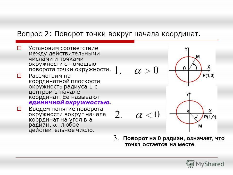 Вопрос 2: Поворот точки вокруг начала координат. Установим соответствие между действительными числами и точками окружности с помощью поворота точки окружности. Рассмотрим на координатной плоскости окружность радиуса 1 с центром в начале координат. Ее
