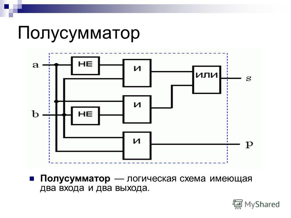Полусумматор Полусумматор логическая схема имеющая два входа и два выхода.