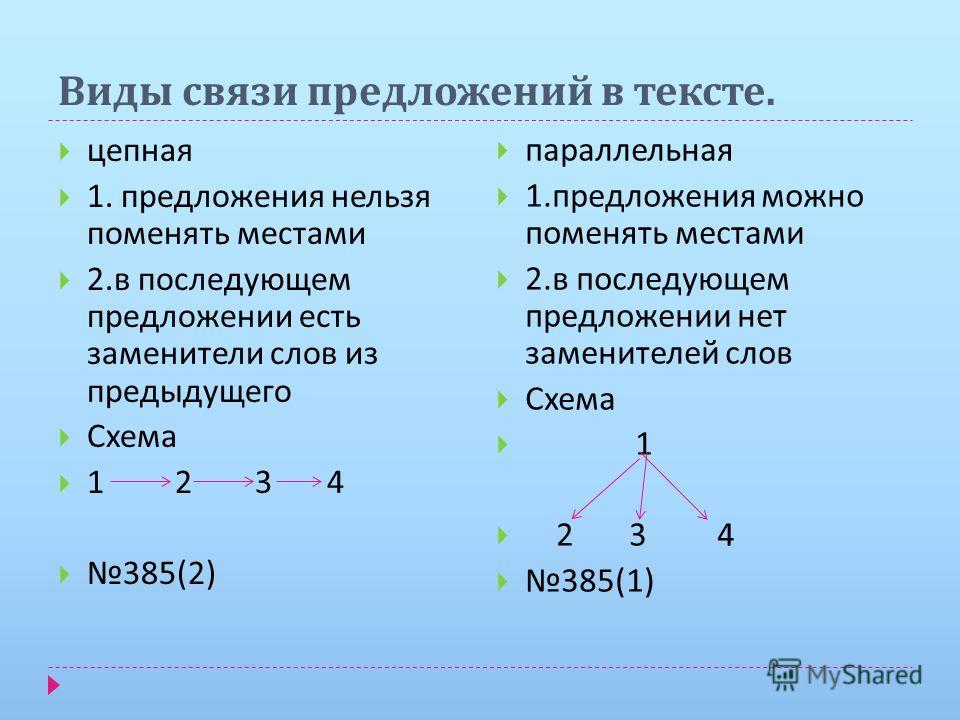 Виды связи предложений в тексте. цепная 1. предложения нельзя поменять местами 2. в последующем предложении есть заменители слов из предыдущего Схема 1 2 3 4 385(2) параллельная 1. предложения можно поменять местами 2. в последующем предложении нет з