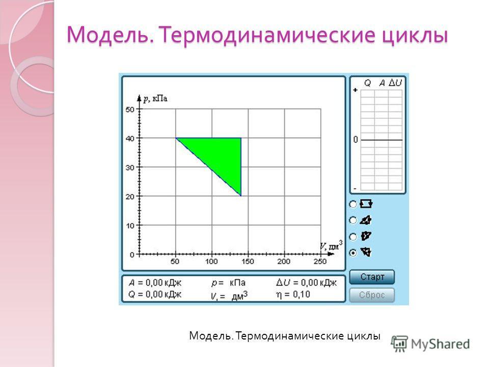 Модель. Термодинамические циклы