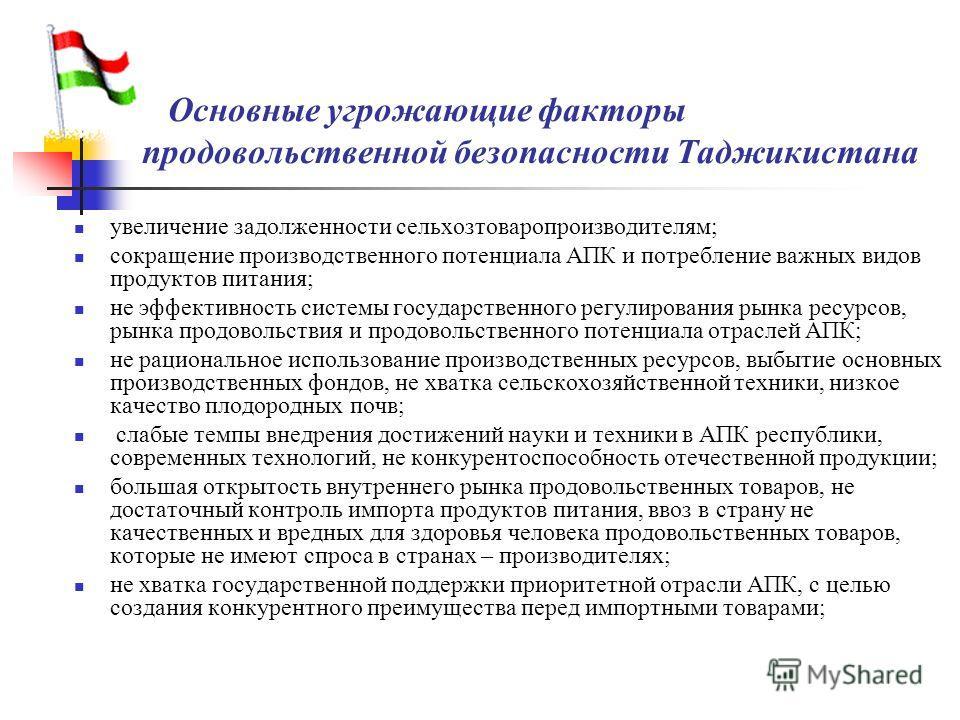 Основнне угрожающие факторы продовольственной безопасности Таджикистана увеличение задолженности сельхозтоваропроизводителям; сокращение производственного потенциала АПК и потребление важных видов продуктов питания; не эффективность системы государст