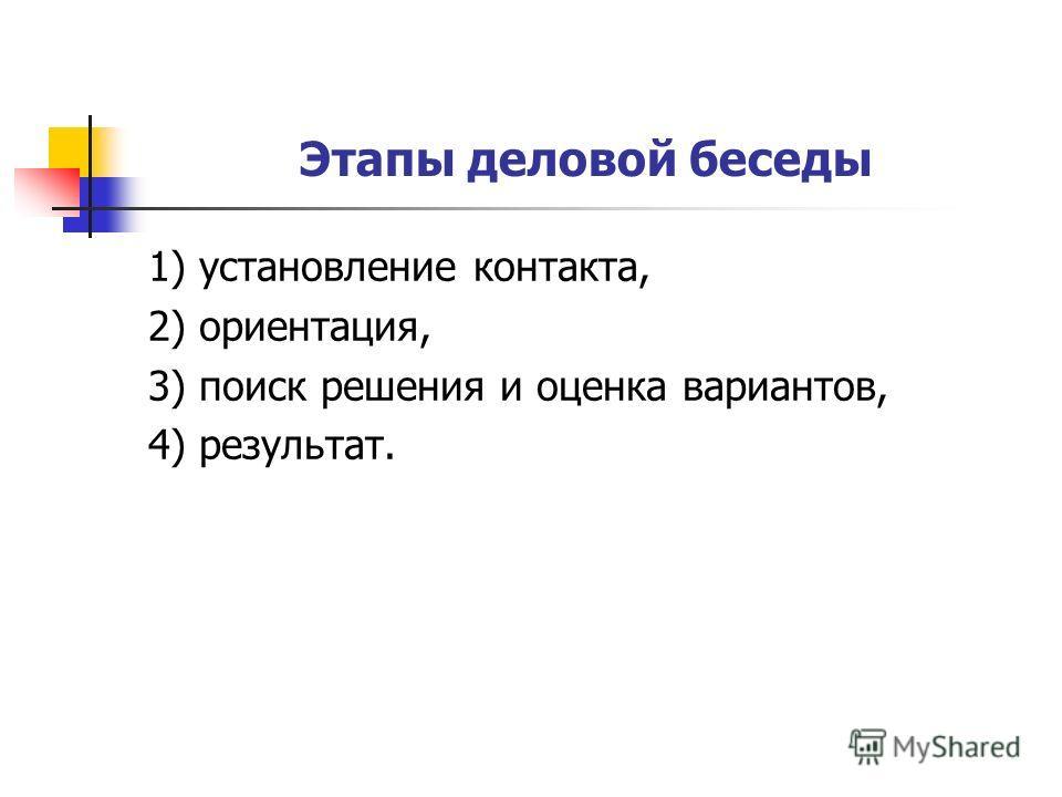 Этапы деловой беседы 1) установление контакта, 2) ориентация, 3) поиск решения и оценка вариантов, 4) результат.