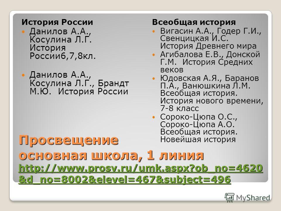 Просвещение основная школа, 1 линия http://www.prosv.ru/umk.aspx?ob_no=4620 &d_no=8002&elevel=467&subject=496 http://www.prosv.ru/umk.aspx?ob_no=4620 &d_no=8002&elevel=467&subject=496 http://www.prosv.ru/umk.aspx?ob_no=4620 &d_no=8002&elevel=467&subj