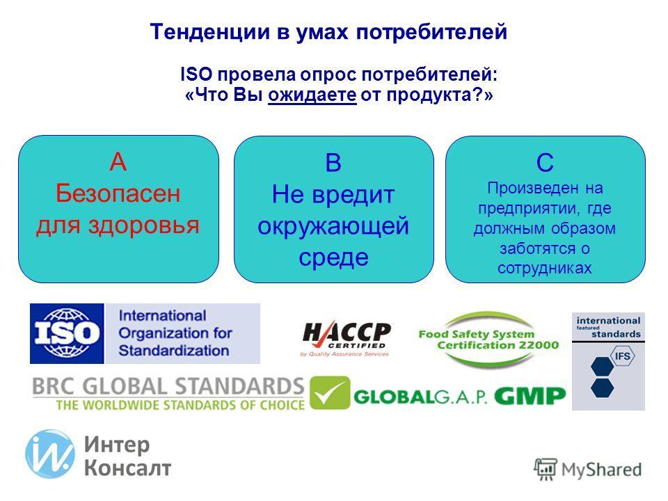 ISO провела опрос потребителей: «Что Вы ожидаете от продукта?» А Безопасен для здоровья B Не вредит окружающей среде C Произведен на предприятии, где должным образом заботятся о сотрудниках Тенденции в умах потребителей