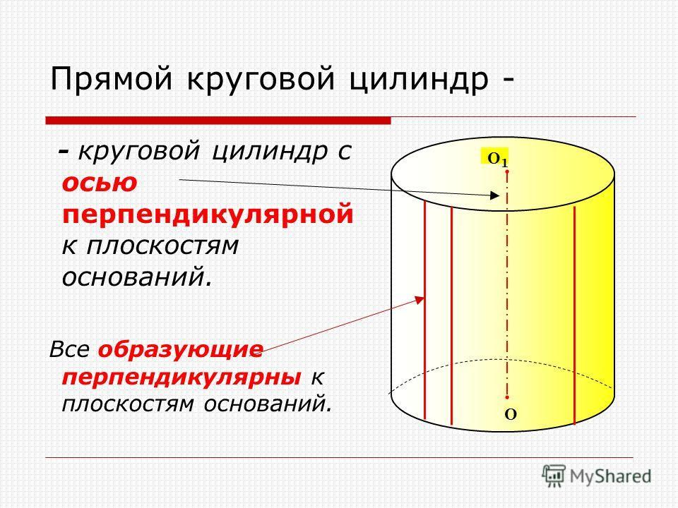 Прямой круговой цилиндр - - круговой цилиндр с осью перпендикулярной к плоскостям оснований. Все образующие перпендикулярны к плоскостям оснований. О О1О1