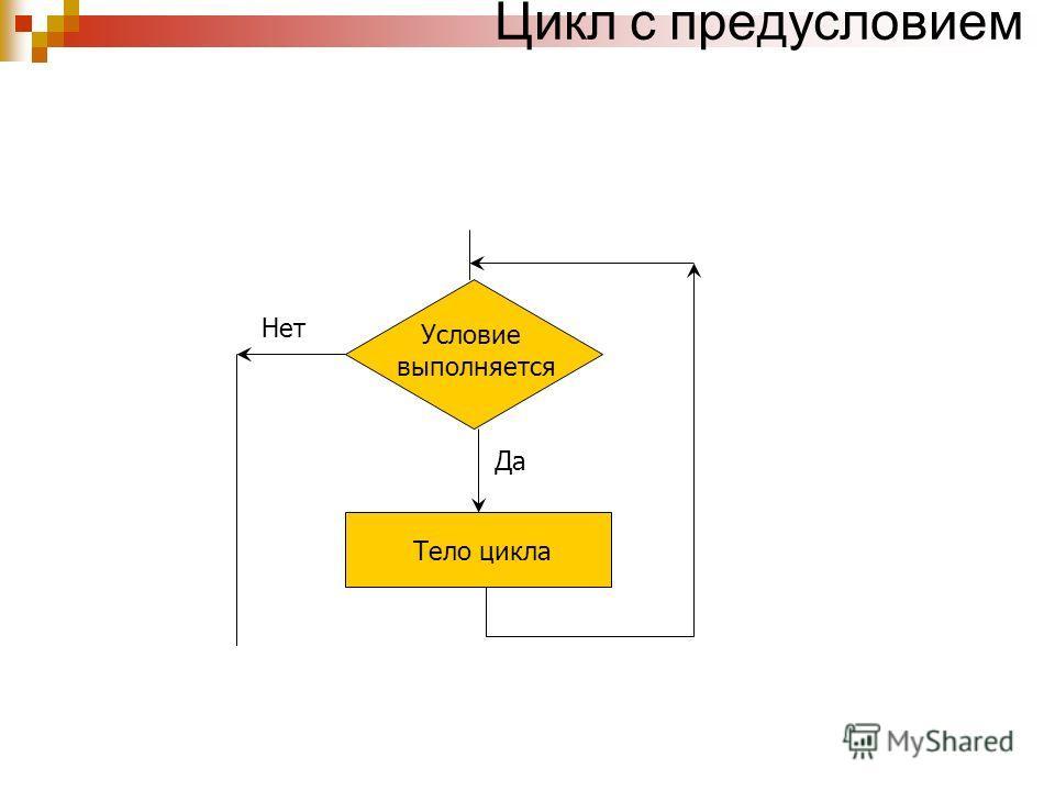 Цикл с предусловием Нет Да Условие выполняется Тело цикла